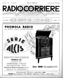 Anno 1933 Fascicolo n. 16