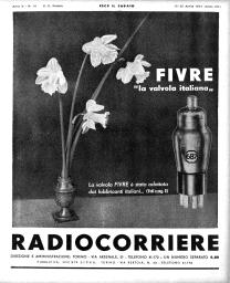 Anno 1934 Fascicolo n. 16