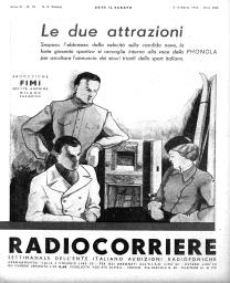 Anno 1935 Fascicolo n. 10