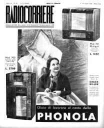 Anno 1935 Fascicolo n. 28