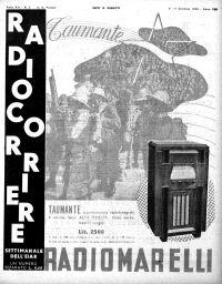 Anno 1936 Fascicolo n. 2
