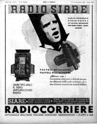 Anno 1936 Fascicolo n. 4