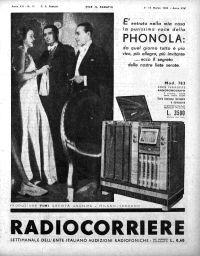 Anno 1936 Fascicolo n. 11