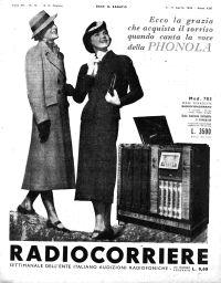 Anno 1936 Fascicolo n. 15