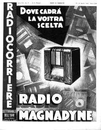 Anno 1936 Fascicolo n. 17