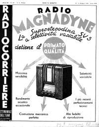 Anno 1936 Fascicolo n. 20
