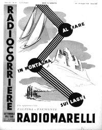 Anno 1936 Fascicolo n. 26