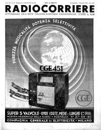 Anno 1936 Fascicolo n. 40
