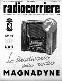 Anno 1937 Fascicolo n. 2