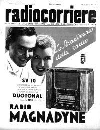 Anno 1937 Fascicolo n. 7
