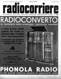 Anno 1937 Fascicolo n. 10
