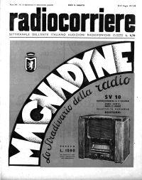 Anno 1937 Fascicolo n. 21