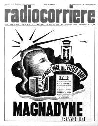 Anno 1937 Fascicolo n. 43