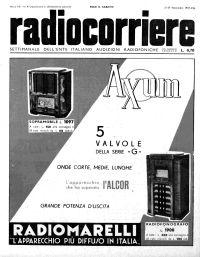 Anno 1937 Fascicolo n. 47