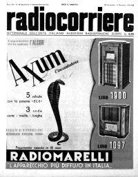 Anno 1937 Fascicolo n. 48