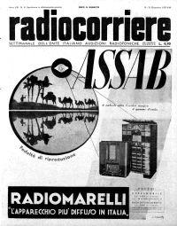 Anno 1937 Fascicolo n. 51