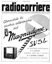 Anno 1938 Fascicolo n. 2