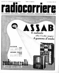 Anno 1938 Fascicolo n. 6