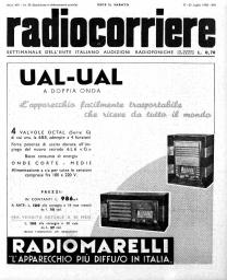 Anno 1938 Fascicolo n. 29