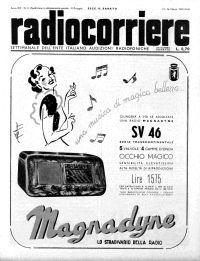 Anno 1940 Fascicolo n. 11