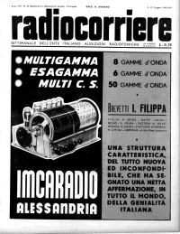 Anno 1940 Fascicolo n. 24