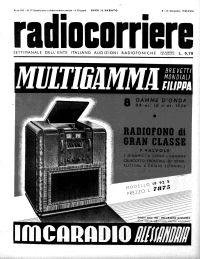 Anno 1940 Fascicolo n. 37