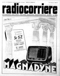 Anno 1940 Fascicolo n. 50